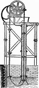 Diagram For Lift Pump