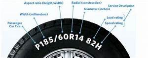 How To Find My Tyre Size