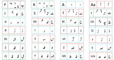 worksheets urdu haroof  tahaji ki adhi ashkal