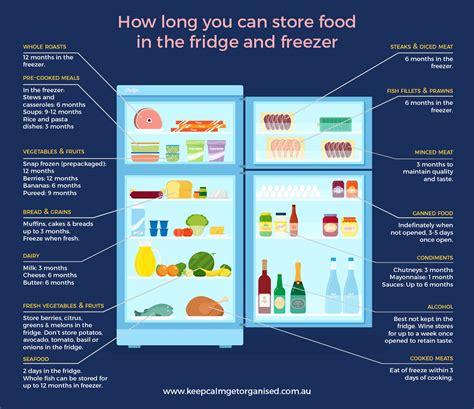 food freezer long fridge keep infographic leave freezing keeping