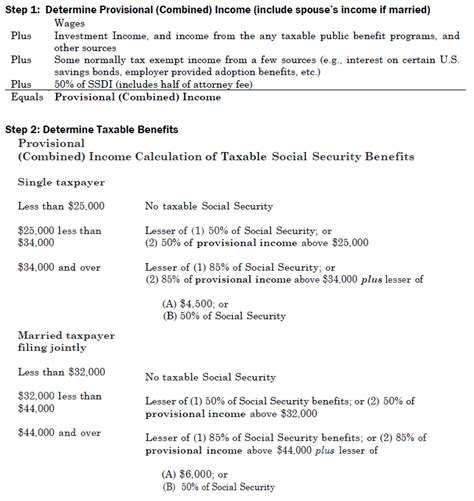 ssi benefit letter ssdi federal income tax nosscr 24952