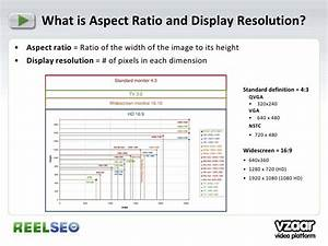 Digital Video Resolution Chart What Is Aspect Ratio And