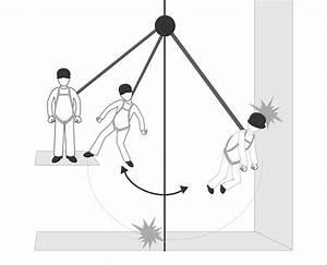 Faire Installer Point D Ancrage Isofix : ancrages ~ Medecine-chirurgie-esthetiques.com Avis de Voitures
