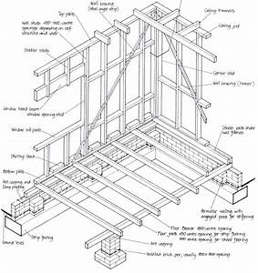 Timber Frames  Construction And Frames On Pinterest