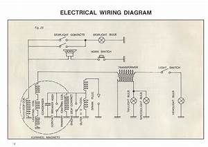 Peugeot Wiring Diagrams