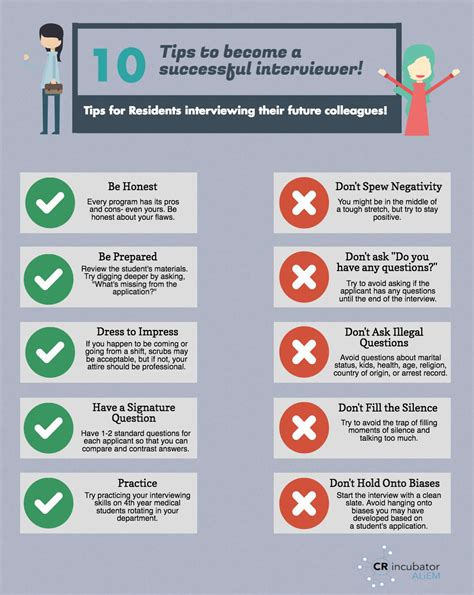 10 Tips To Become A Successful Interviewer Do's And Don'ts