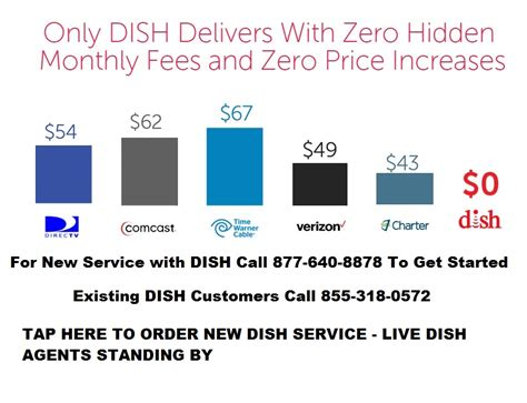 dish network phone dish network phone number 1800 toll free telephone numbers
