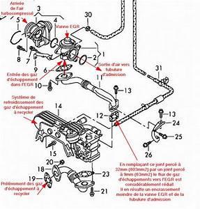 Forum Mitsubishi Outlander   4007    C Crosser Ouvert Depuis 2007    Section Phev Et Outlander 4