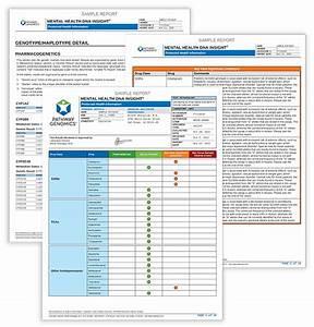 Genetic Drug Response Testing For Psychiatric Medications