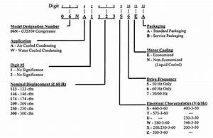 Copeland Compressors Wiring Diagram Model  Engine  Auto