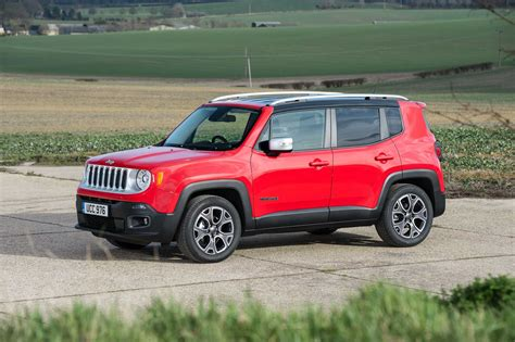 Jeep Renegade Crossover Review