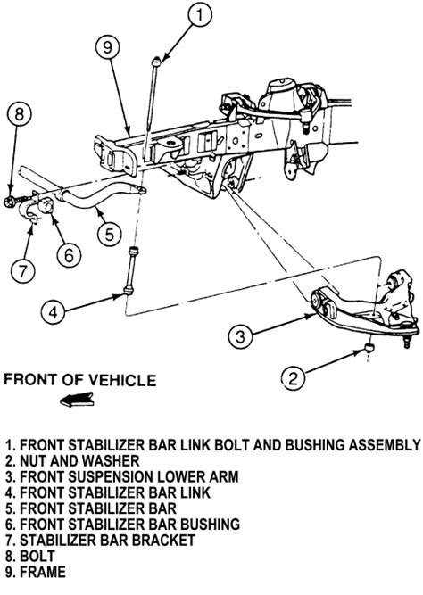 Install Brake Diagram 1987 Nissan Maxima Undercarriage by 1996 Gmc Truck C1500 1 2 Ton P U 2wd 5 7l Fi Ohv 8cyl
