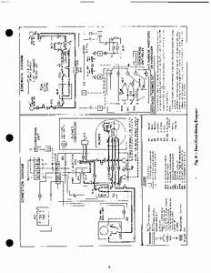 Carrier 58sg 7si Gas Furnace Owners Manual
