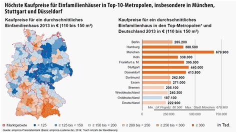 Wo Kann Günstig Wohnen In Deutschland by Bildergalerie Studie Wohnen In Deutschland Wo