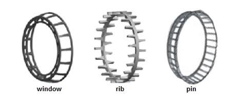 spherical roller bearings selection guide engineering