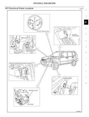 repair manuals nissan xtrail 2006 t30 repair manual