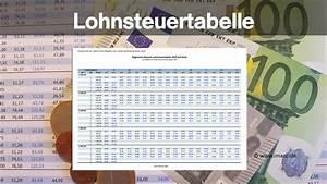 Kirchensteuer Berechnen Beispiel : lohnsteuerrechner 2018 lohnsteuer berechnen so geht es ~ Themetempest.com Abrechnung