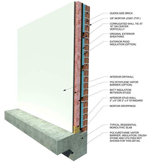 wallnet  flood remediation  damaged brick veneer