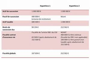 Garantie Accident De La Vie Groupama : assurance deces viarmes ~ Medecine-chirurgie-esthetiques.com Avis de Voitures