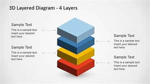 4 Levels 3d Layered Diagram For Powerpoint