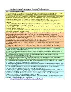 t tess lesson plan template 17 best images about tess on descriptive words models and lesson plan templates