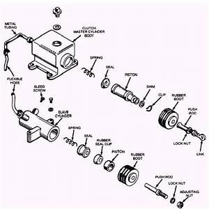 Eaton Clutch Chart