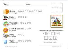 Free Printable Healthy Eating Chart For Playful