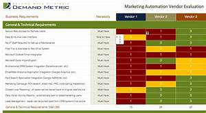 11 rfp scoring matrix template software evaluation for Rfp scoring matrix template