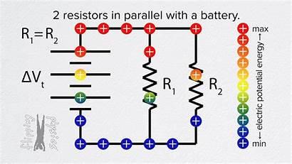 Parallel Series Resistor Resistors Circuit
