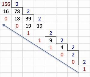 Nombre De Fautes Code : le code binaire ~ Medecine-chirurgie-esthetiques.com Avis de Voitures