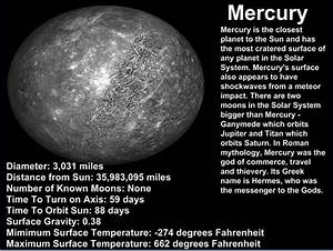 Facts about the planet Mercury | planets of solar system ...
