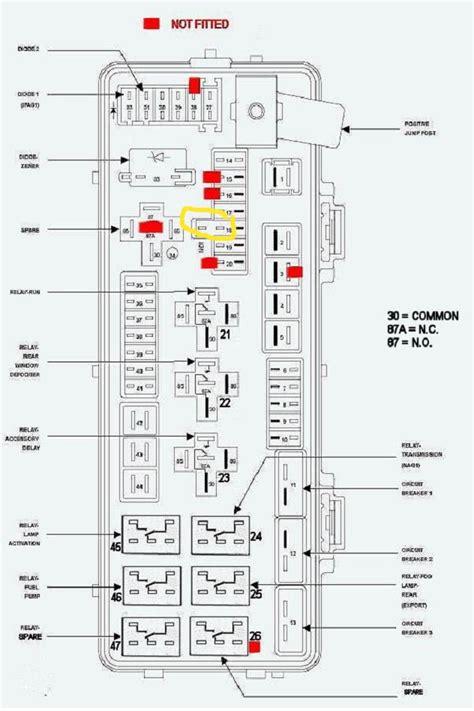 chrysler  fuse diagram  chrysler  trunk