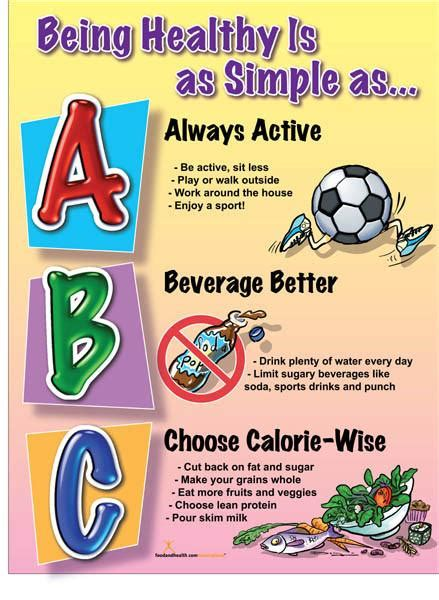 Schools play an important role in shaping lifelong healthy eating habits by offering nutritious meals through federal. Being Healthy Is as Simple as ABC Health Poster | $ 16.15 | Nutrition Education Store