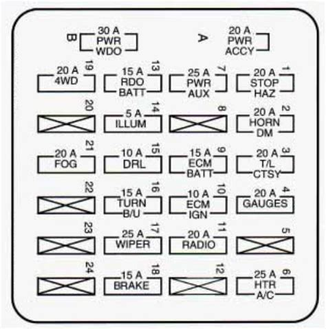 1993 Chevy S10 Blazer Fuse Diagram by Chevrolet S 10 1993 1994 Fuse Box Diagram Auto Genius