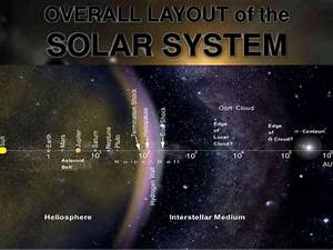 The Solar System: An Introduction to Comparative Planetology