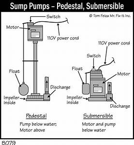 Sump Pump Information