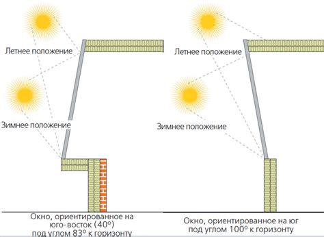 Изменение № 1 к ГОСТ 2316699 разберемся вместе НИУПЦ Межрегиональный институт оконных и фасадных конструкций