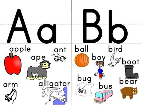 alphabet wallflashcards  pre  alphabet wall
