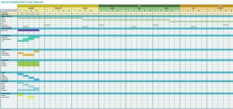 marketing spreadsheet template excelxocom