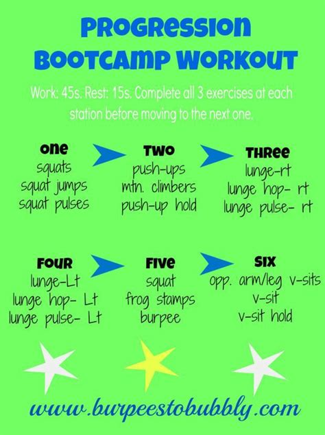 Boat Building Exercise by Progression Bootc Workout Fitness Pinterest