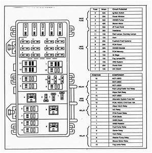 1996 Mazda B3000 Fuse Box Diagram