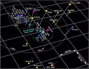 Local Group Galaxies Map (page 2) - Pics about space