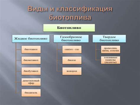 Развитие биоэнергетики в россии на основе древесного сырья состояние проблемы перспективы – тема научной статьи по экономике.