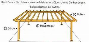 Terrassenüberdachung Statik Berechnen : statik leimholzbinder ~ Whattoseeinmadrid.com Haus und Dekorationen