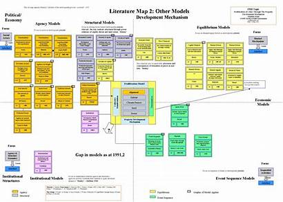 Literature Mapping Map Thesis Research Lit