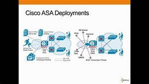 Cisco Asa Network Diagram With
