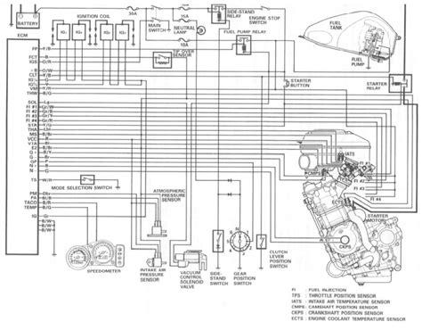 Gsxr Wiring Diagram Database