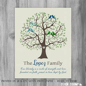 items similar to family tree anniversary gift for parents With 45th wedding anniversary gift ideas for parents