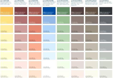 Farbe Obi by Farbpalette Wandfarben Obi Farbkarten
