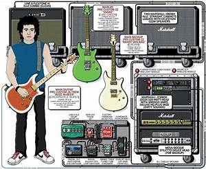17 Best Images About Guitars On Pinterest